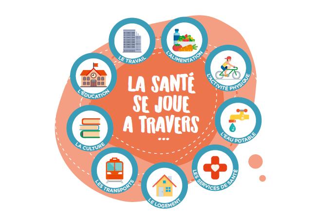 Ensemble, promouvoir la santé en Pays de la Loire | Agence régionale de  santé Pays de la Loire