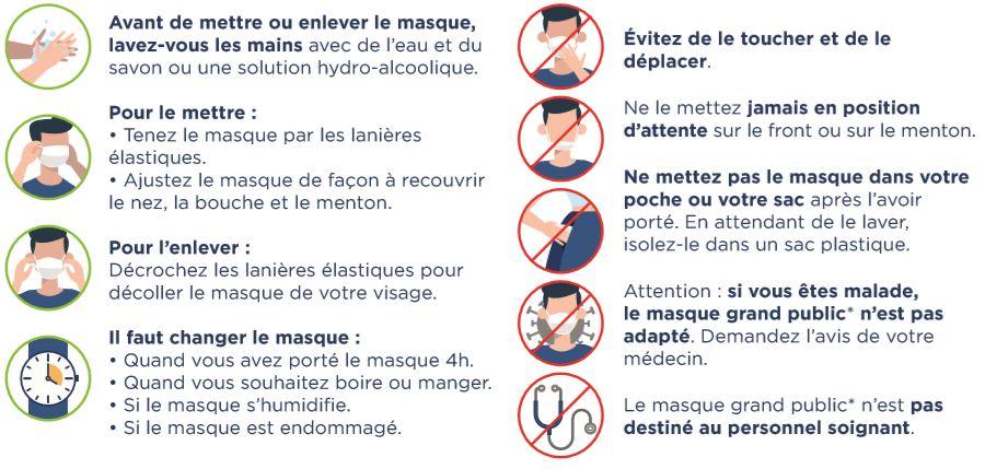 Avant de mettre ou enlever le masque, lavez-vous les mains avec de l'eau et du savon ou une solution hydro-alcoolique ; Pour le mettre : Tenez le masque par les lanières élastiques, Ajustez le masque de façon à recouvrir le nez, la bouche et le menton ; Pour l'enlever : Décrochez les lanières élastiques pour décoller le masque de votre visage ; Changez de masque quand vous l'avez porté pendant 4h, quand vous souhaitez boire ou manger, si le masque s'humidifie, si le masque est endommagé.